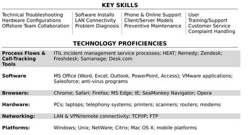 start a career in IT with no experience Skills Section